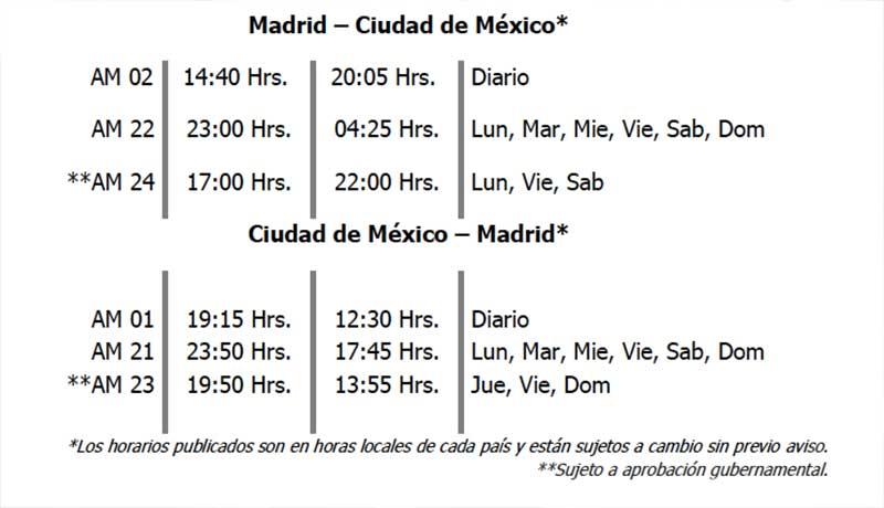 Aeroméxico incrementa vuelos entre Madrid y Ciudad de México